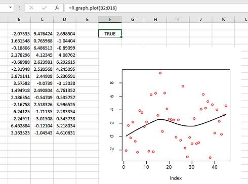 BERT | R Graphics in Excel